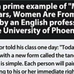 Hilarious : This Professor's Co-Writing Assignment Shows The Difference Between Men And Women